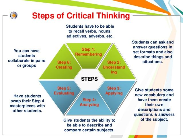Basic Critical Thinking and Problem Solving in Mende